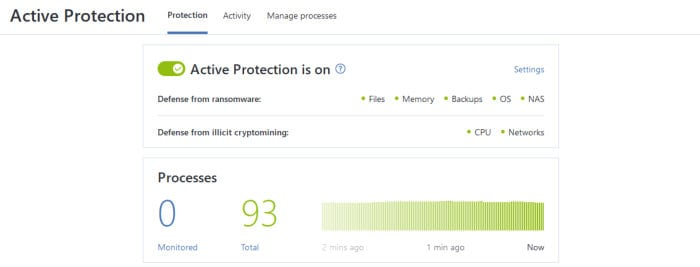 acronis true image active protection